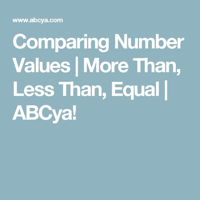 Comparing Number Values | More Than, Less Than, Equal | ABCya!
