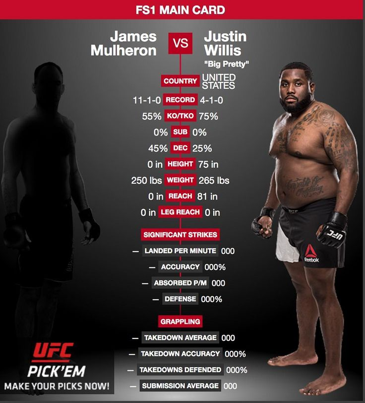 You won't want to miss this #heavyweight showdown at #UFC #FightNight113. #JamesMulheron @jamesmulheron stepped in to replace #MarkGodbeer facing #JustinWillis @bigprettymma. Who do you think will win?  Don't miss this and all the fights on the card at UFC Fight Night 113: Nelson vs. Ponzinibbio airing from Glasgow Scotland on Sunday 07.16.2017 at 03:00 PM ET  For the latest #MMA news make sure to follow me: http://ift.tt/1FVexze  http://ift.tt/2u6BTqc http://ift.tt/2v5ztp8  #ufcfightnight…