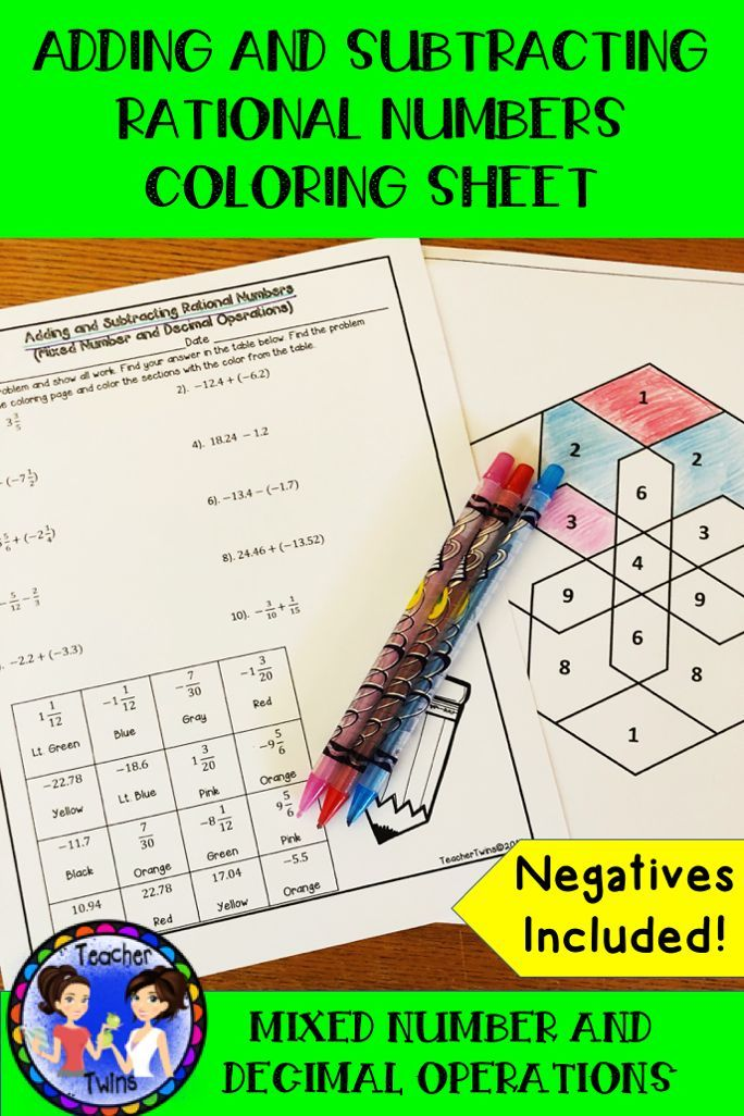 Adding And Subtracting Rational Numbers Coloring Sheet Rational