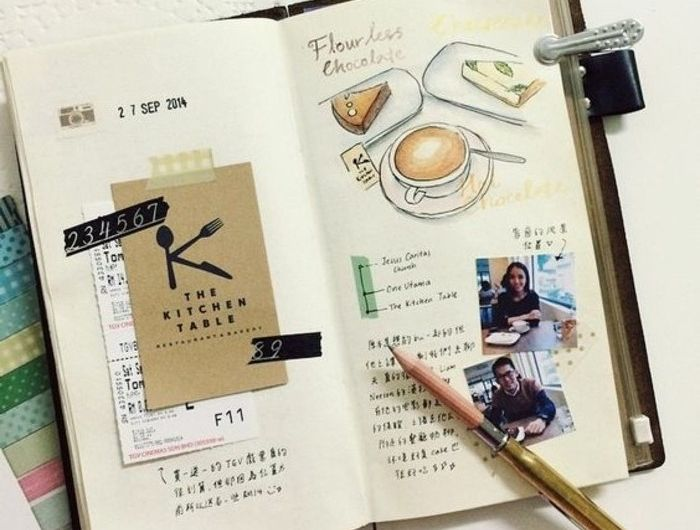 exemple-de-carnet-de-voyage-photos-dessin-de-cafe