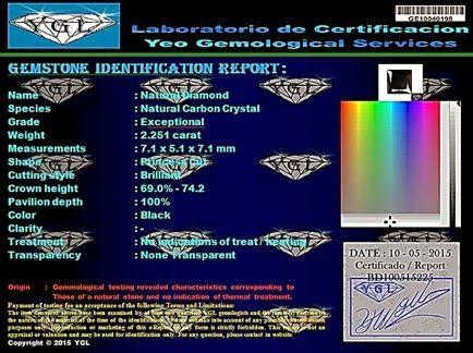 Berlian Hitam 2,25 Carat