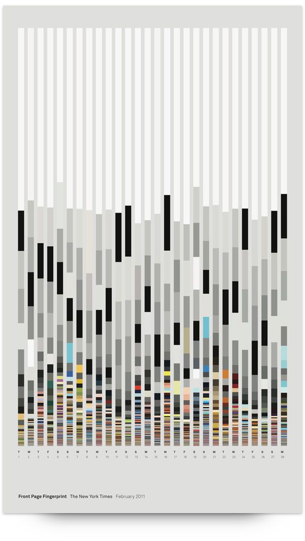 Front Page Fingerprint is a data visualization made with the Processing language. The formal elements of the New York Times front page such as white space, headline size and length, body copy, imagery and color palette are shown for each day.