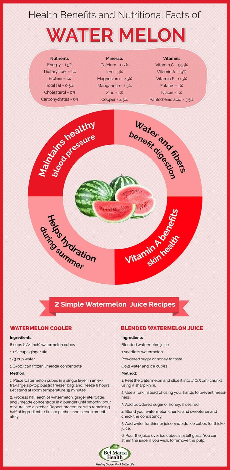 Watermelon health benefits, nutritional facts and recipes for a handy summer relief.