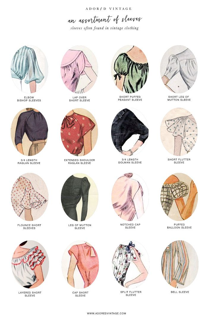 Guide to Vintage Sleeves*You can find the Guide to Vintage Collars and Necklines here. Here's a good reference infographic for sleeves found on vintage garments. You can find the Guide to Vintage Sleeves at Adored Vintage here. More Fashion...
