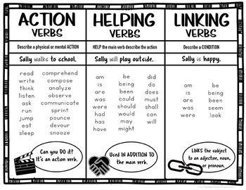 Verb Anchor Charts   Teaching verbs, Linking verbs, Anchor ...