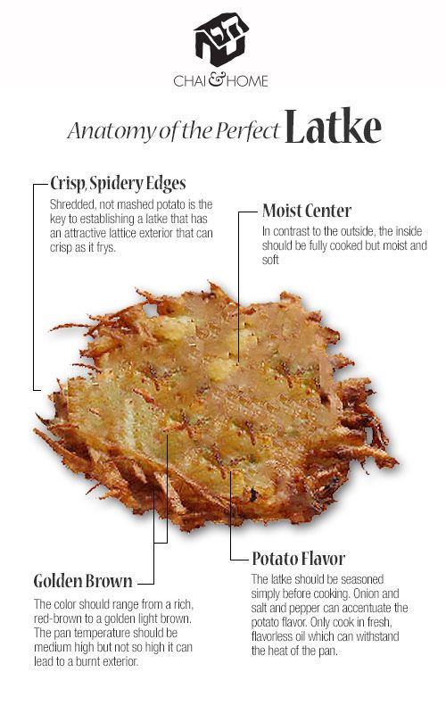 rosh hashanah potato recipes