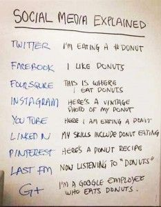 Social Media explained...: Social Network, Social Media Explained, Socialnetwork, Sotrue, Funny, So True, Socialmediaexplained, Donuts Recipes, Medium