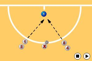 Mark And Rebound