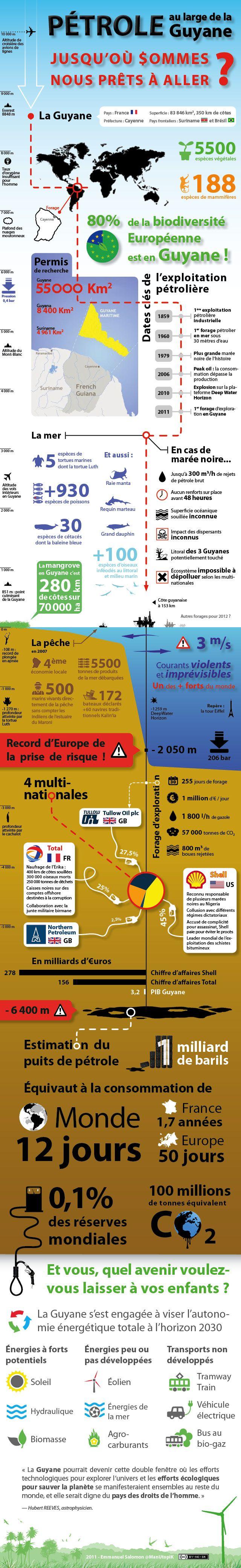 dataviz-pétrole-offshore-Guyane-v3.jpg (640×4165)