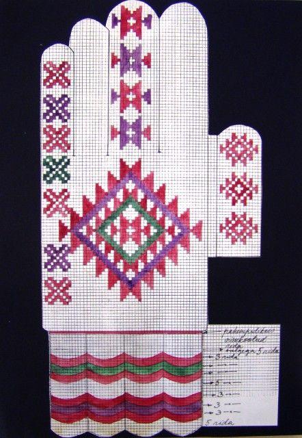 Roosimine patterns