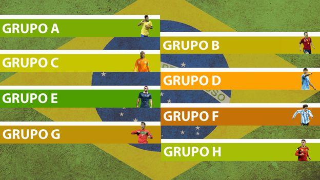 Brasil 2014: fixture, fecha y hora de los partidos del Mundial #Depor