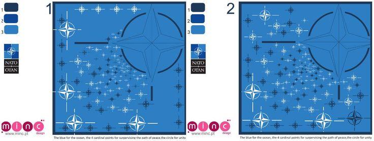 Projeto NATO  Estudo de lenços personalizados para a NATO