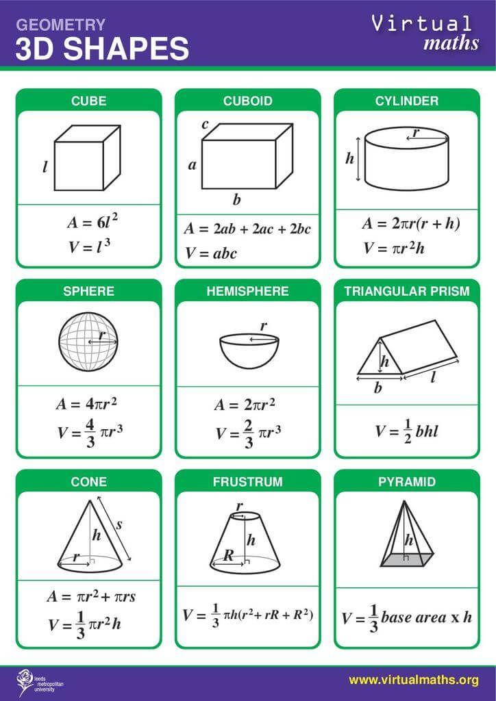 Regular Tetrahedron Calc: Find A