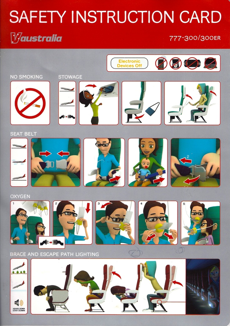 V Australia ( Now Virgin Australia B 777-300 / 300 ER Safety Card