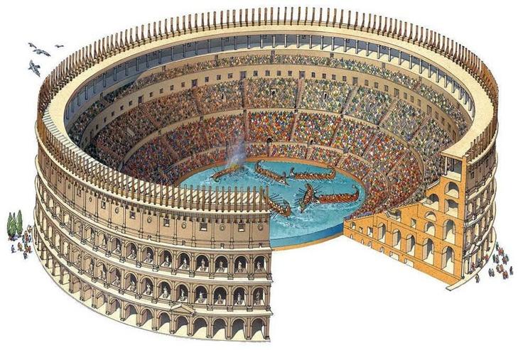 La llamada naumaquia de Augusto, estaría al otro lado del Tíber, fue de carácter temporal, inundando el recinto desde una derivación del propio río.