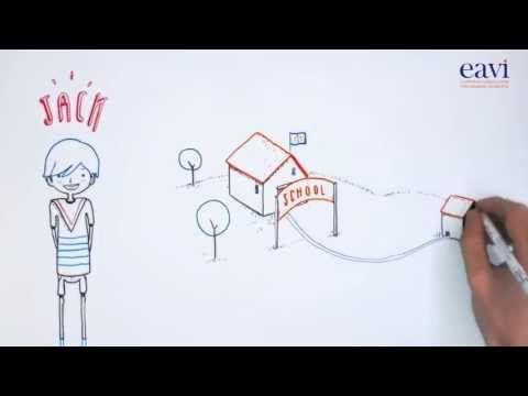 Mitä mediakasvatus on? | Kirjastot.fi