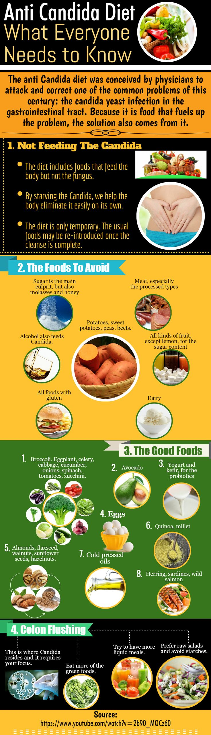 Anti Candida diet plan is considered good for controlling the candidiasis. The sugars need to be cut down to check the ability of the yeast cells to divide and grow. This is the gist of the Candida diet. For More Information about Anti Candida Diet, please watch https://www.youtube.com/watch?v=2b90_MQCz60