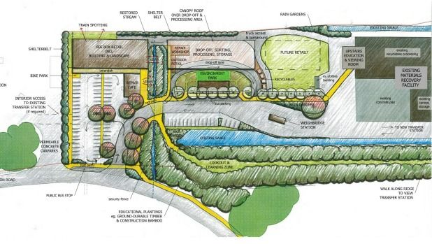 Designs for a new Public Good Area, including retail and cafe areas, for the Colson Rd landfill site in New Plymouth.