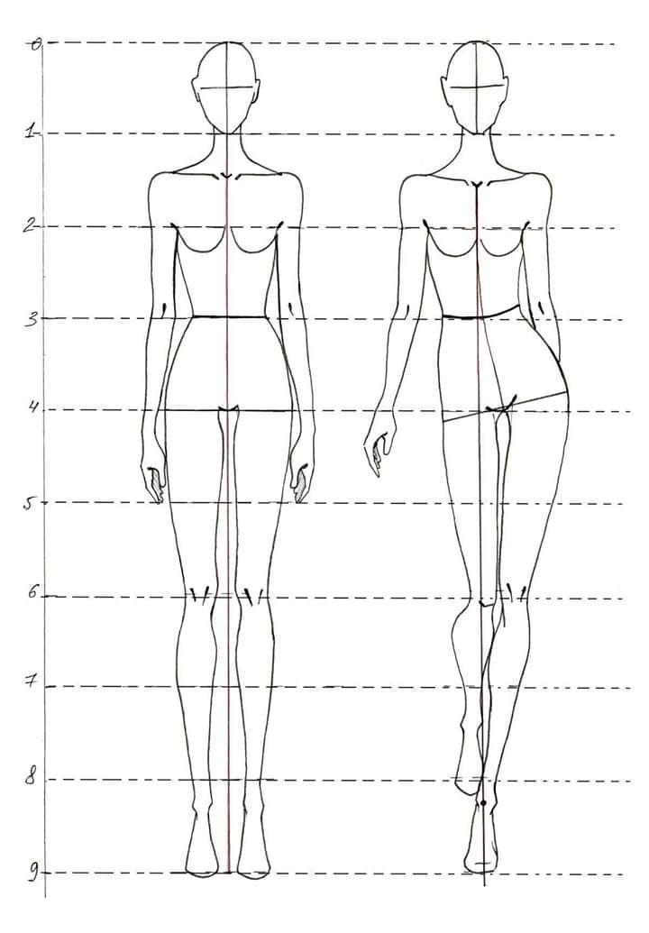 Pin By Kosar H On Fashion Drawing Fashion Figure Drawing Fashion Design Sketchbook Fashion Design Sketches
