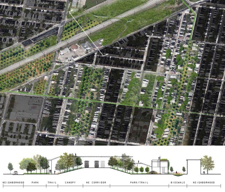 Park Design Tìm Với Google: Landscape Architecture, Ecological Buffer Zone, Section
