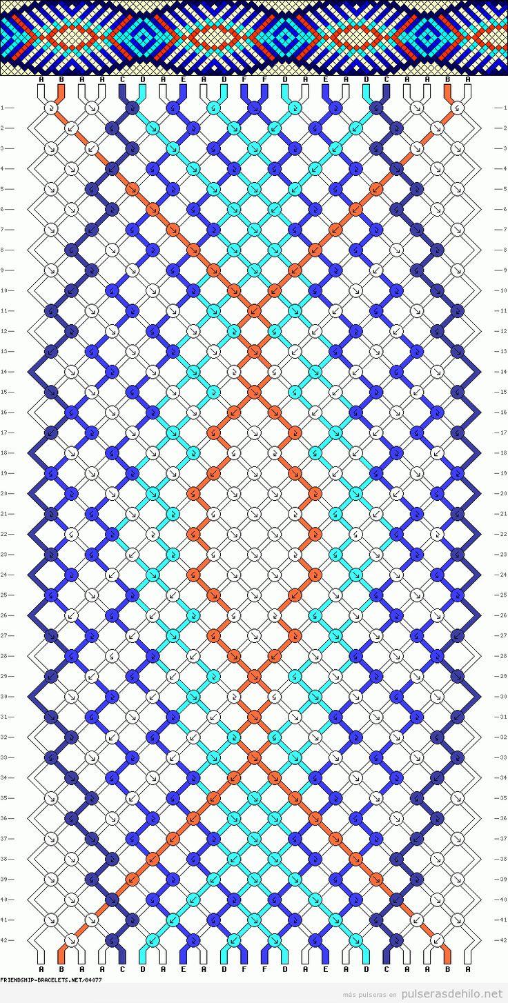 Patrón pulsera de hilos con estampado de ondas
