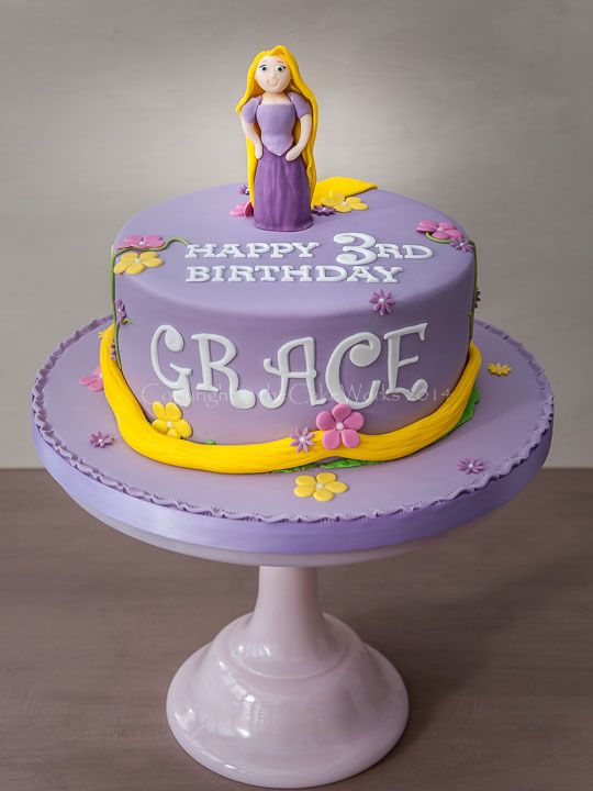 Best Birthday Cakes Plano Tx