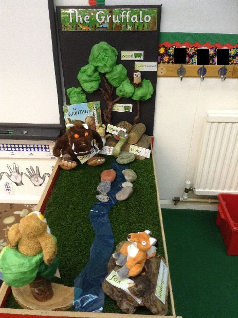 The Gruffalo classroom display photo - SparkleBox