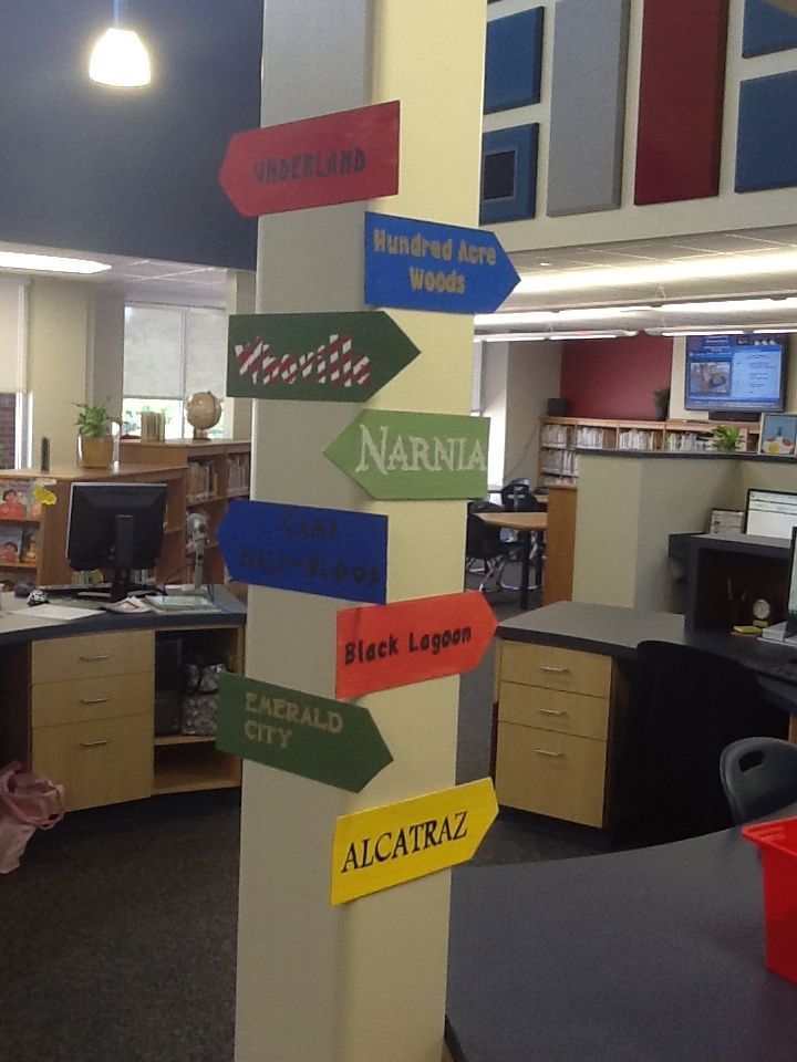 Elementary Library Decoration Themes | Directional sign with book locations in ... | Library Decor Ideas