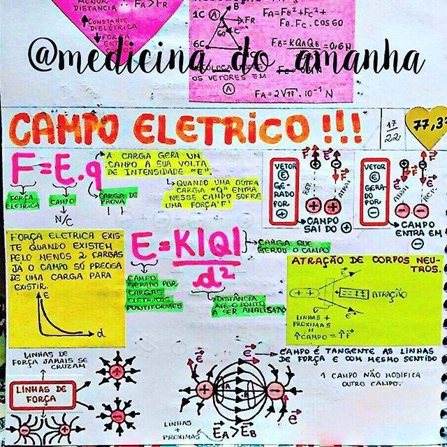 #RESUMO #FÍSICA #CAMPOELÉTRICO #PARTE1 ❤❤❤ Também já está disponível para download no blog (RESUMOS ...