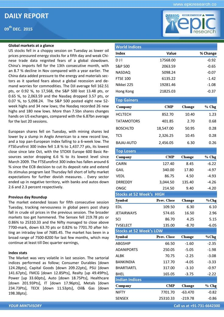 Epic research special report of 09 dec 2015  Epic Research is expertise in serving Stock Market recommendations generated by the experienced research team whose technical analysis is best for all the segments of the Indian share market and Global market.