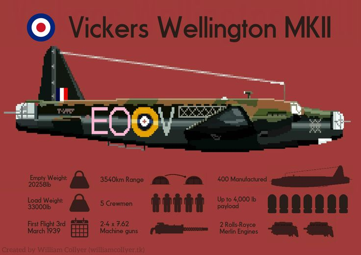Here's a poster design I made displaying the Vickers Wellington MkII again in the pixel style. Underneath I thought I would include some statistics about the bomber which might be interesting alongside some icons illustrating each point. This design took me quite a while to complete so I hope you like it. I may in the future do more poster designs like this one showcasing other planes and vehicles.