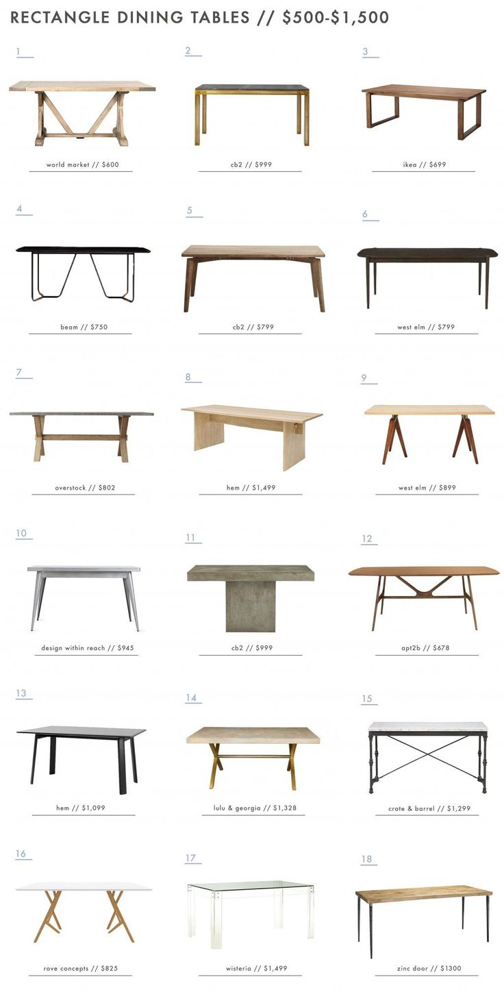 A Roundup of 126 Dining Tables for Every Style and…