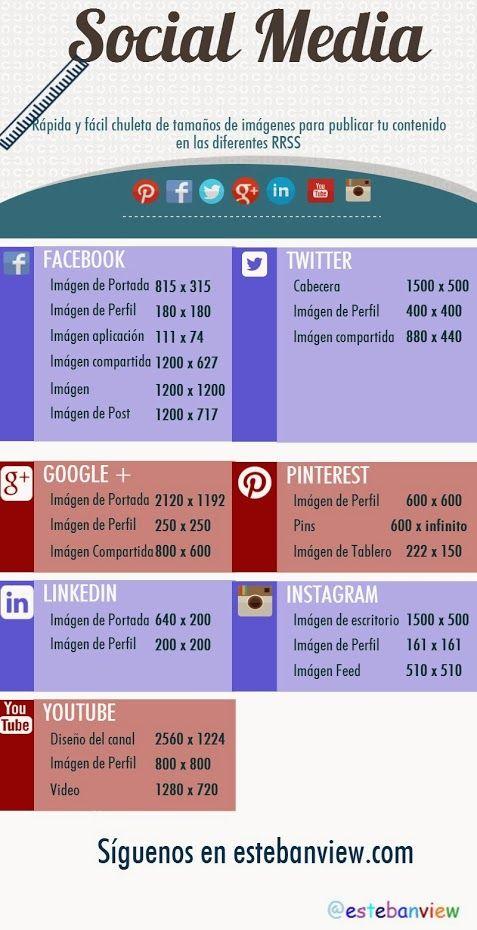 Tamaño de las imágenes en las principales redes sociales #socialmedia