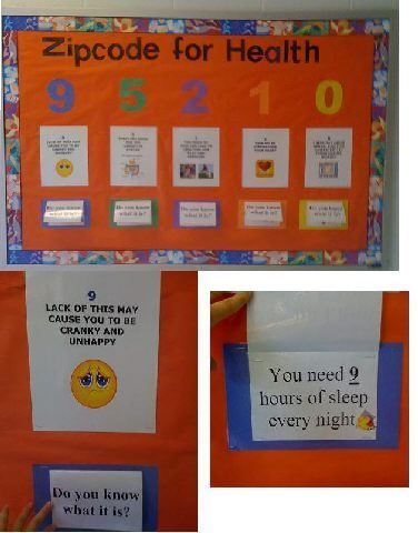 School Zip code for Health Image