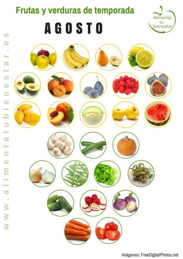 Frutas y verduras de temporada para agosto #alimentatubienestar Sigue el enlace de la imagen y descárgate el calendario en pdf para todo el año