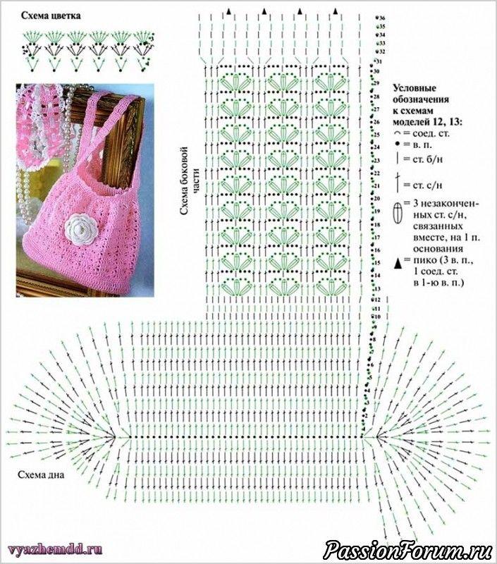 Вязаные сумочки для маленьких принцесс.