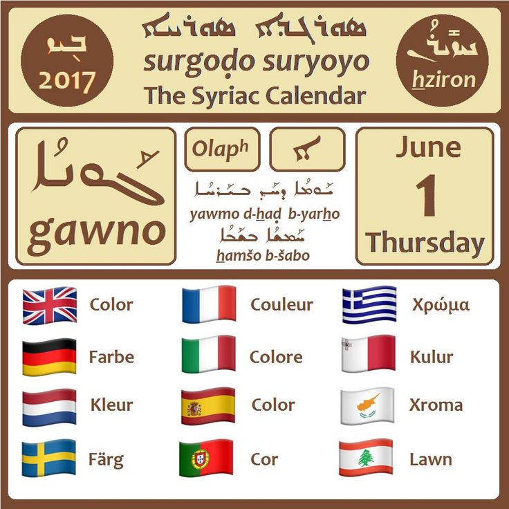 "ܓܘܢ (gwnh) ""color"" https://arc.wikipedia.org/wiki/%DC%93%DC%98%DC%A2%DC%90 and https://en.wiktionary.org/wiki/%DC%93%DC%98%DC%A2%DC%90 rhymes with Juno cardinal number one, letter  ܐ ('ālaph) https://en.wiktionary.org/wiki/%DC%90#Classical_Syriac June from Proto-Indo-European *yuwn̥kós, from *yew- (""vital force, youthful vigor""). Polish: czerwiec [curating a tuttifrutti wiktionary harvest of semitic-rooted Syriacisms - aromatic aramaic celestial ascents during month of Sacred Heart ]…"