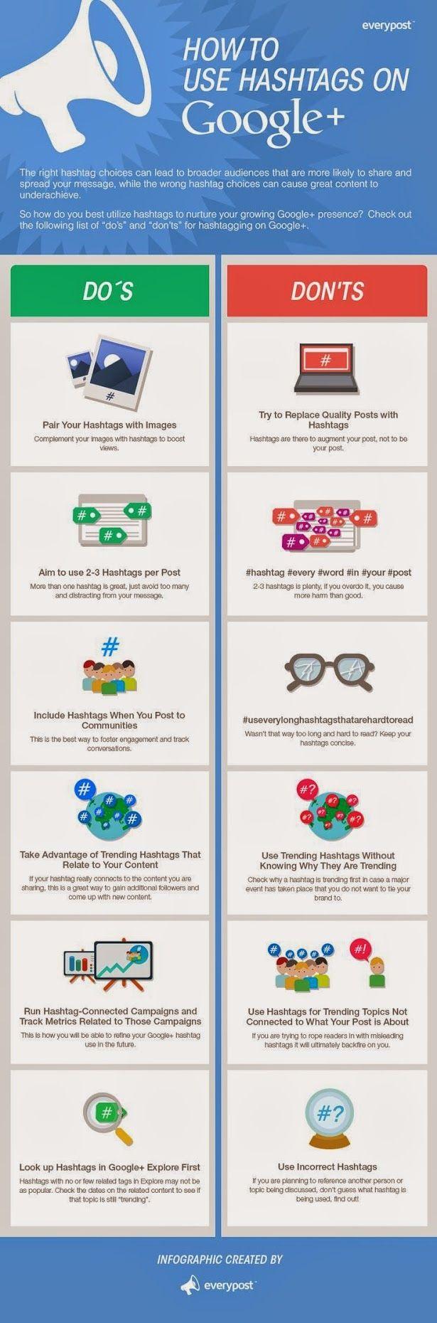 How to use #hashtags on #google Plus #socialmediamarketing