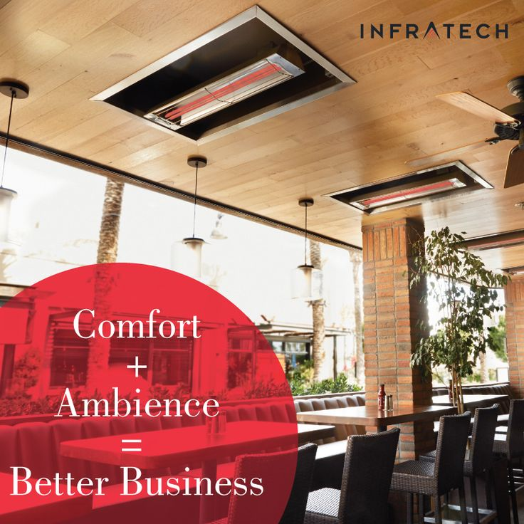 Infratech Patio Heaters Bring Comfort And Ambience To Outdoor Dining Areas  Year Round, Which
