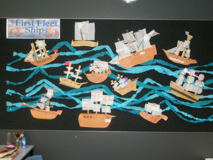 Using research about the First Fleet Ships my Year 4 students made these 2D models.