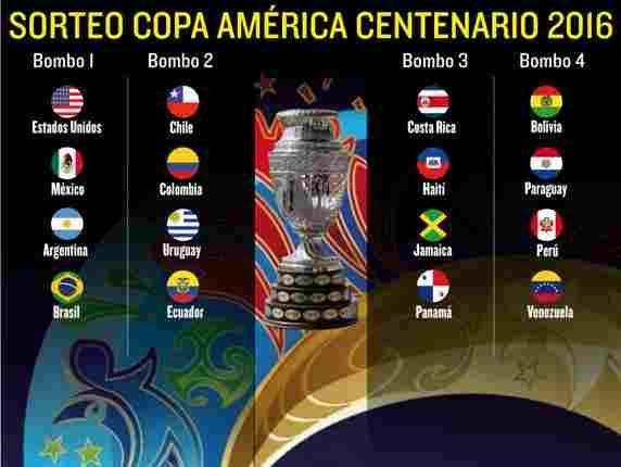 copa-america-2016-fixture-download https://copaamerica2016livestream.wordpress.com/2016/04/16/copa-america-2016-fixture-download/