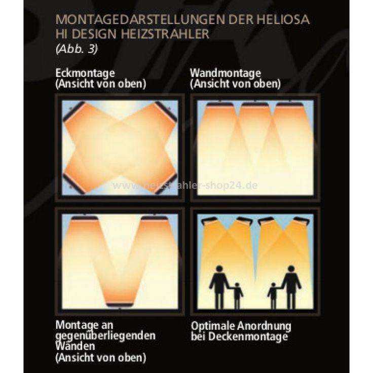 Heliosa 998/999 Heizstrahler für Wandmontage