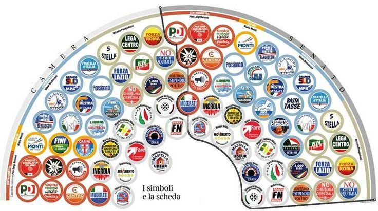 Elezioni: 34 liste ricusate stop ai contrassegni di Monti, Grillo e lista Ingroia
