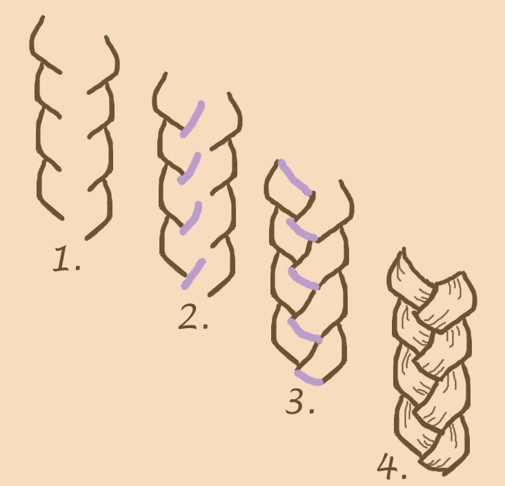 How to Draw Realistic Braids | Croquis: Fashion Sketches, Part II>>> this is how I usually draw braids >>> so I heard you wanted some tips on how to draw braids @10IsMehDoctor