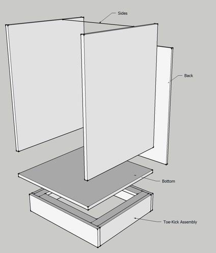 Kitchen Cabinets Plans cabinet making 101 - tutorial with cut sheet | home - kitchens
