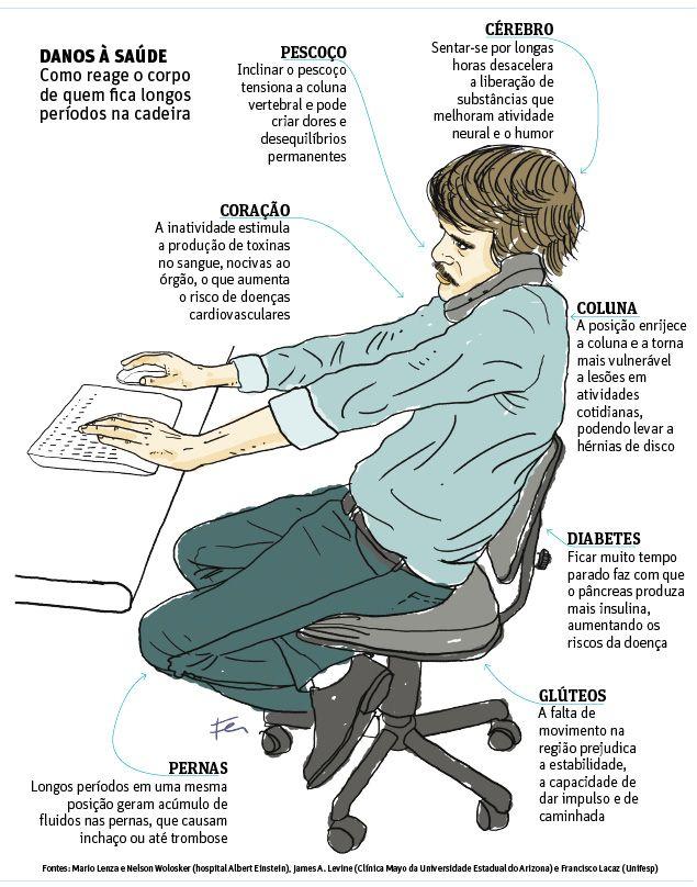 Folha de S.Paulo - Classificados - Empregos - Trabalhar em pé é nova tendência entre empresas de tecnologia - 05/07/2015