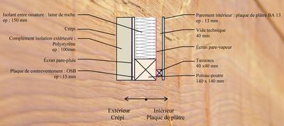 Les 61 meilleures images propos de maison chalet bois for Constructeur de maison en bois dans le 34