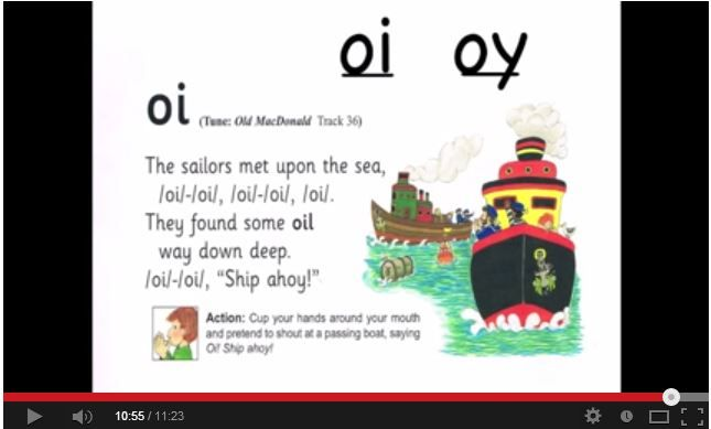 Phonics songs and rhymes for letters, digraphs, and grapheme variations!