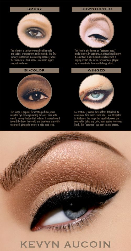 How To with Kevyn Aucoin