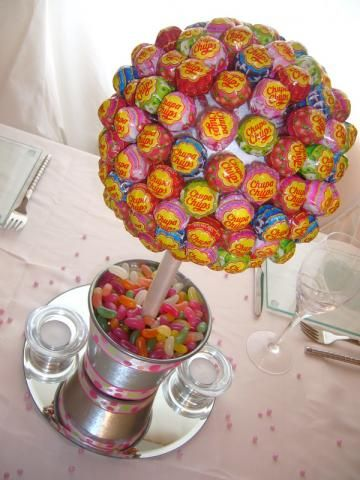 Chupachup Sweet Tree Ut Use Blue Lollipops Frozen Party Ideas Pinterest Trees Candy And